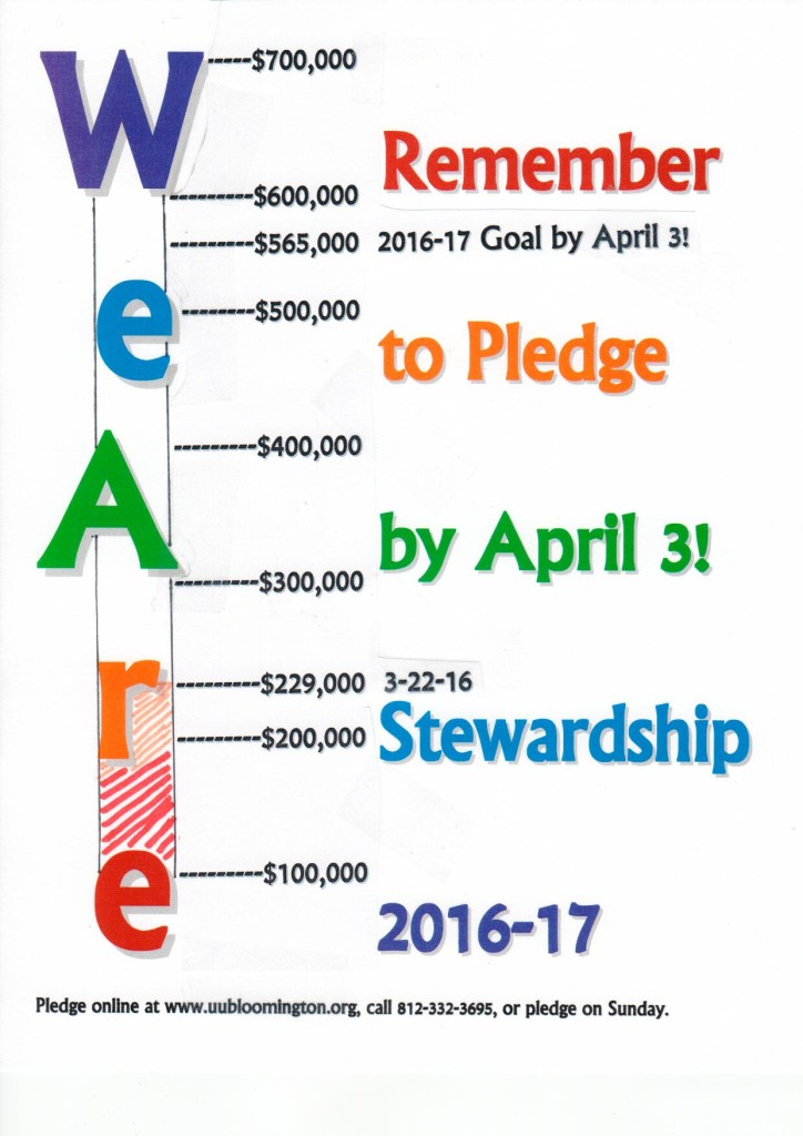 pledge drive progress Thermometer